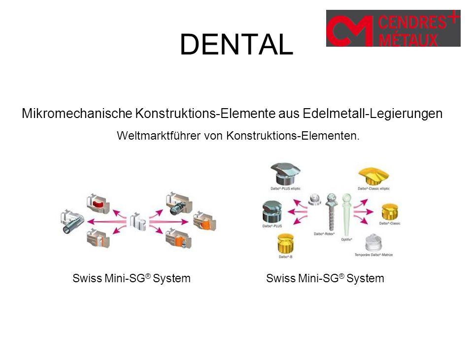 DENTAL Mikromechanische Konstruktions-Elemente aus Edelmetall-Legierungen Weltmarktführer von Konstruktions-Elementen. Swiss Mini-SG ® System