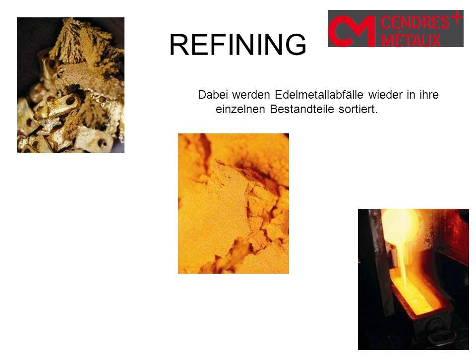 REFINING Ablauf: 1.Kunde bringt Metall 2.Metall wird verbrannt 3.Ergebnis wird analysiert dadurch werden die Mengen der Edelmetalle berechnet (dies wird gemacht, damit sie mit dem Kunden abrechnen können) Rechnung: Gewonnenes Edelmetall – Aufwand = Gewinn für Kunde