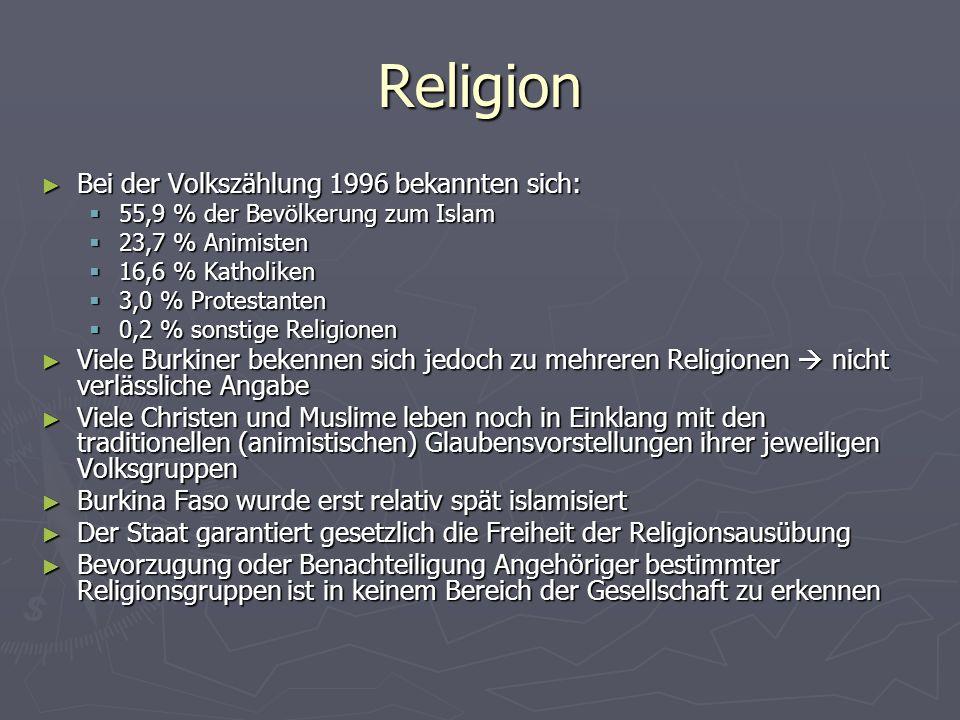 Religion Bei der Volkszählung 1996 bekannten sich: Bei der Volkszählung 1996 bekannten sich: 55,9 % der Bevölkerung zum Islam 55,9 % der Bevölkerung zum Islam 23,7 % Animisten 23,7 % Animisten 16,6 % Katholiken 16,6 % Katholiken 3,0 % Protestanten 3,0 % Protestanten 0,2 % sonstige Religionen 0,2 % sonstige Religionen Viele Burkiner bekennen sich jedoch zu mehreren Religionen nicht verlässliche Angabe Viele Burkiner bekennen sich jedoch zu mehreren Religionen nicht verlässliche Angabe Viele Christen und Muslime leben noch in Einklang mit den traditionellen (animistischen) Glaubensvorstellungen ihrer jeweiligen Volksgruppen Viele Christen und Muslime leben noch in Einklang mit den traditionellen (animistischen) Glaubensvorstellungen ihrer jeweiligen Volksgruppen Burkina Faso wurde erst relativ spät islamisiert Burkina Faso wurde erst relativ spät islamisiert Der Staat garantiert gesetzlich die Freiheit der Religionsausübung Der Staat garantiert gesetzlich die Freiheit der Religionsausübung Bevorzugung oder Benachteiligung Angehöriger bestimmter Religionsgruppen ist in keinem Bereich der Gesellschaft zu erkennen Bevorzugung oder Benachteiligung Angehöriger bestimmter Religionsgruppen ist in keinem Bereich der Gesellschaft zu erkennen