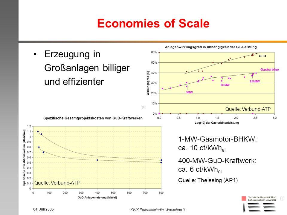 04. Juli 2005 KWK Potentialstudie: Workshop 3 11 Economies of Scale Erzeugung in Großanlagen billiger und effizienter Quelle: Verbund-ATP 1-MW-Gasmoto