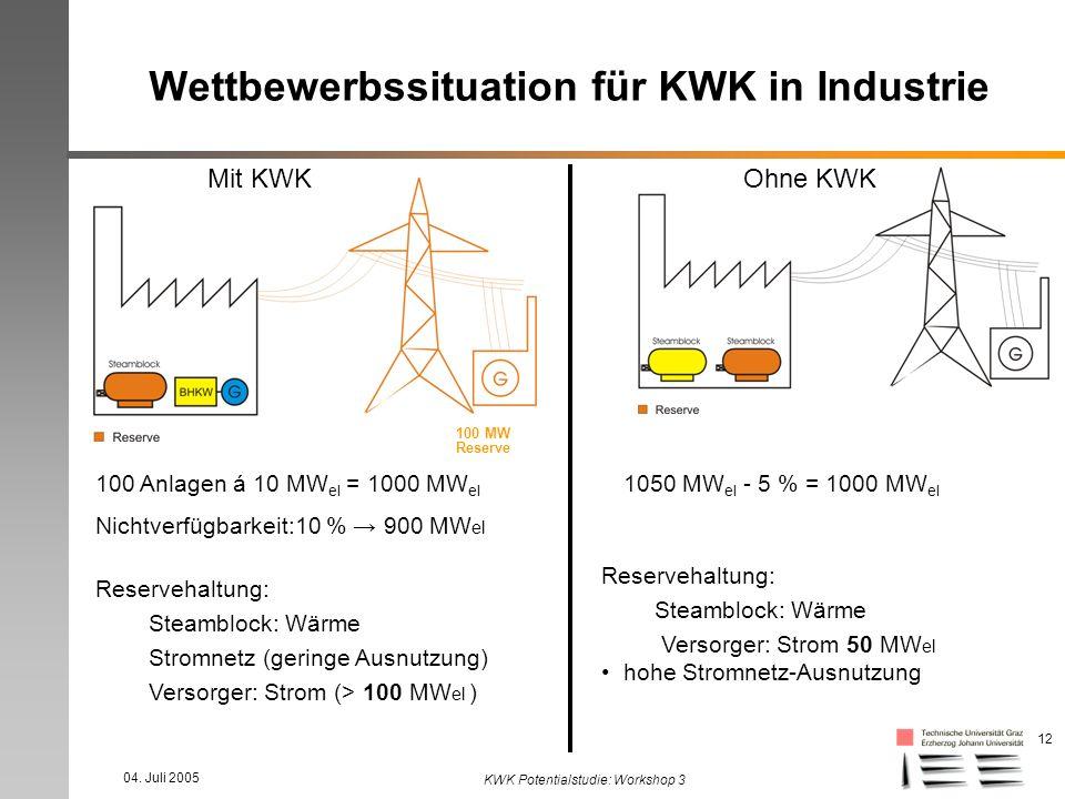 04. Juli 2005 KWK Potentialstudie: Workshop 3 12 Mit KWKOhne KWK Reservehaltung: Steamblock: Wärme Stromnetz (geringe Ausnutzung) Versorger: Strom (>