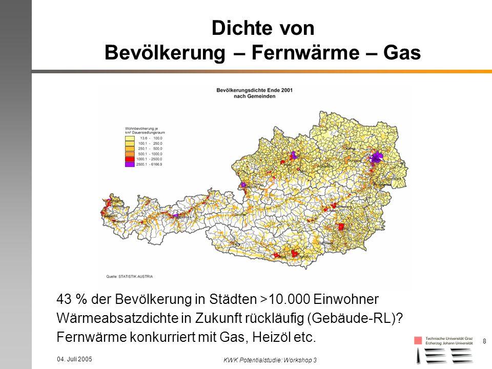 04. Juli 2005 KWK Potentialstudie: Workshop 3 8 Dichte von Bevölkerung – Fernwärme – Gas 43 % der Bevölkerung in Städten >10.000 Einwohner Wärmeabsatz