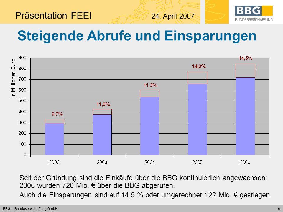 7 BBG – Bundesbeschaffung GmbH Vergabeverfahren VerfahrenEinsprüchein %neg.