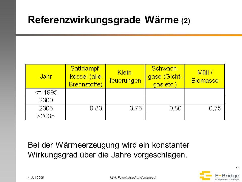 4. Juli 2005KWK Potentialstudie: Workshop 3 10 Referenzwirkungsgrade Wärme (2) Bei der Wärmeerzeugung wird ein konstanter Wirkungsgrad über die Jahre