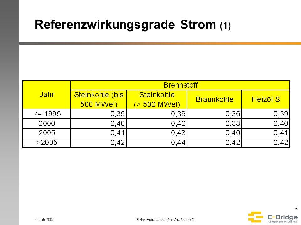 4. Juli 2005KWK Potentialstudie: Workshop 3 5 Referenzwirkungsgrade Strom (2)