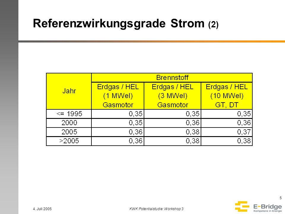 4. Juli 2005KWK Potentialstudie: Workshop 3 6 Referenzwirkungsgrade Strom (3)
