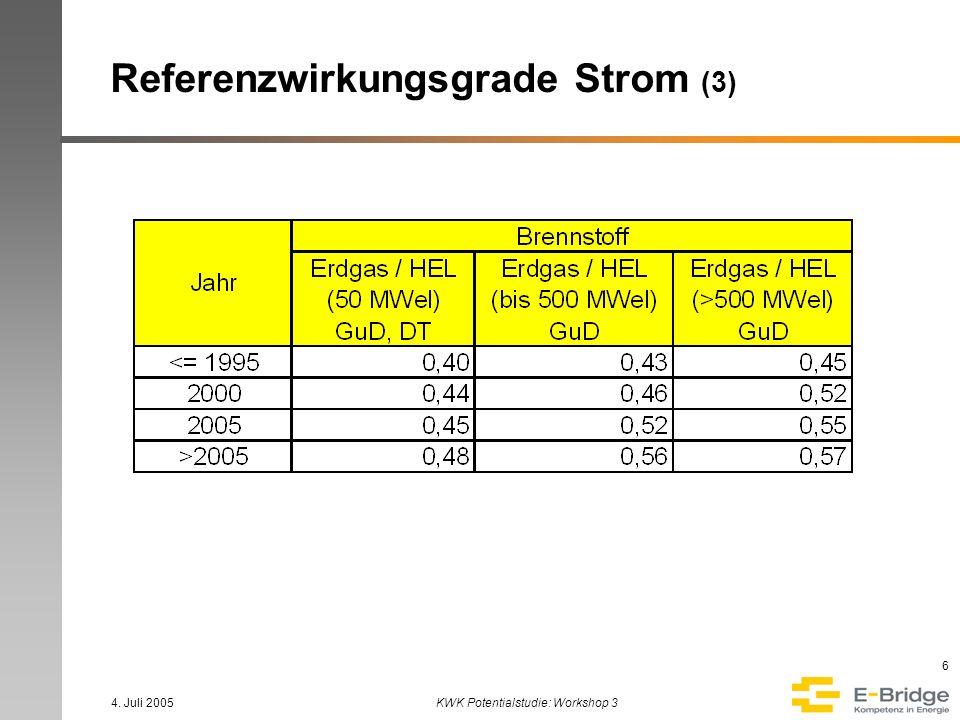 4. Juli 2005KWK Potentialstudie: Workshop 3 7 Referenzwirkungsgrade Strom (4)