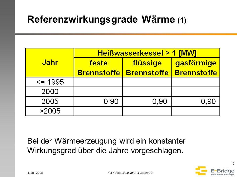 4. Juli 2005KWK Potentialstudie: Workshop 3 9 Referenzwirkungsgrade Wärme (1) Bei der Wärmeerzeugung wird ein konstanter Wirkungsgrad über die Jahre v