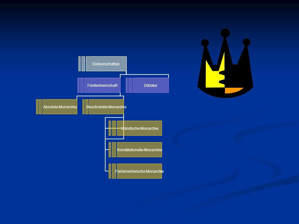 Fürstenherrschaft