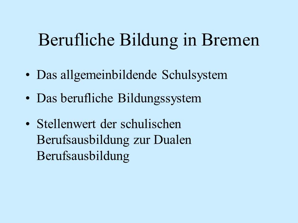 Berufliche Bildung in Bremen Das allgemeinbildende Schulsystem Das berufliche Bildungssystem Stellenwert der schulischen Berufsausbildung zur Dualen B