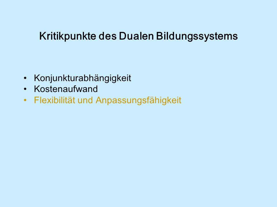 Kritikpunkte des Dualen Bildungssystems Konjunkturabhängigkeit Kostenaufwand Flexibilität und Anpassungsfähigkeit