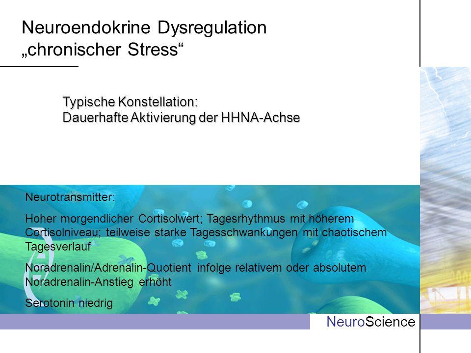 NeuroScience Neuroendokrine Dysregulation chronischer Stress Typische Konstellation: Dauerhafte Aktivierung der HHNA-Achse Neurotransmitter: Hoher morgendlicher Cortisolwert; Tagesrhythmus mit höherem Cortisolniveau; teilweise starke Tagesschwankungen mit chaotischem Tagesverlauf Noradrenalin/Adrenalin-Quotient infolge relativem oder absolutem Noradrenalin-Anstieg erhöht Serotonin niedrig