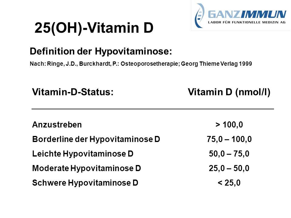 25(OH)-Vitamin D Vitamin-D-Status: Anzustreben Borderline der Hypovitaminose D Leichte Hypovitaminose D Moderate Hypovitaminose D Schwere Hypovitaminose D Definition der Hypovitaminose: Nach: Ringe, J.D., Burckhardt, P.: Osteoporosetherapie; Georg Thieme Verlag 1999 Vitamin D (nmol/l) > 100,0 75,0 – 100,0 50,0 – 75,0 25,0 – 50,0 < 25,0