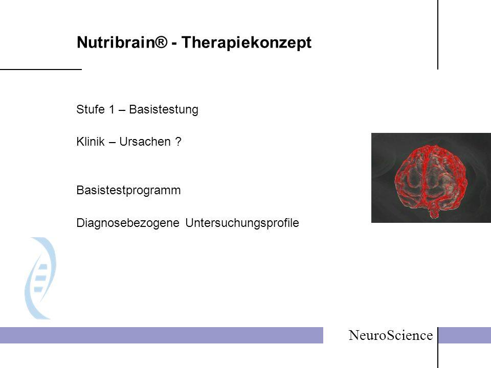 NeuroScience Nutribrain® - Therapiekonzept Stufe 1 – Basistestung Klinik – Ursachen ? Basistestprogramm Diagnosebezogene Untersuchungsprofile