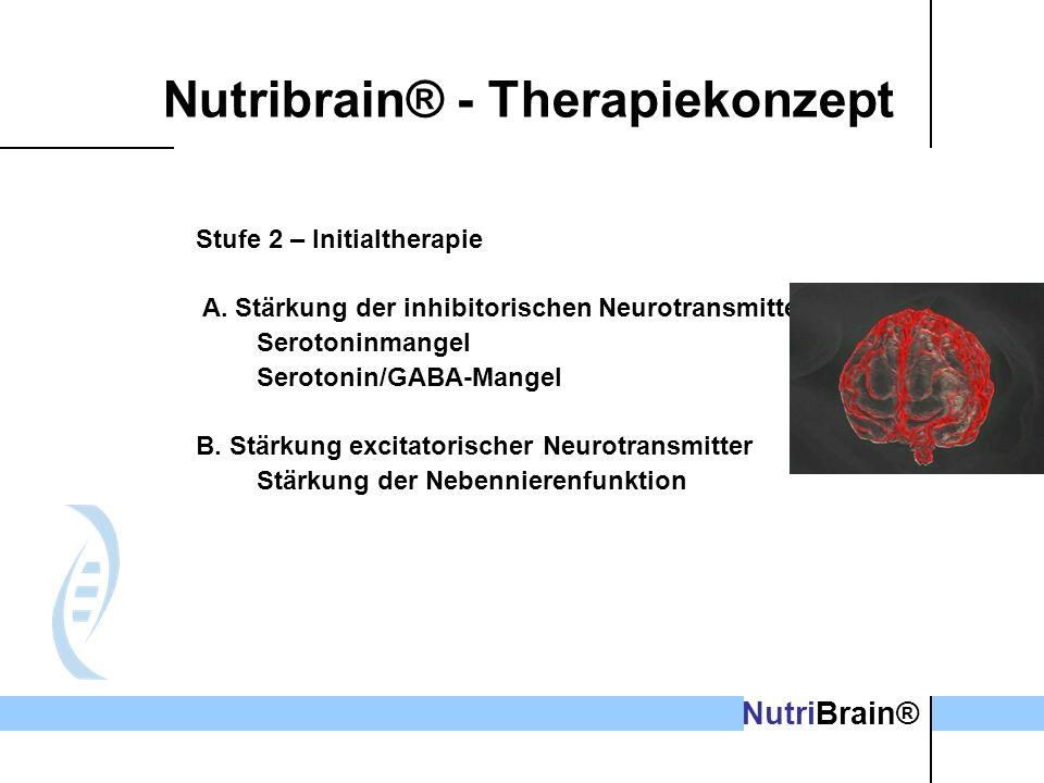 Nutribrain® - Therapiekonzept Stufe 2 – Initialtherapie A. Stärkung der inhibitorischen Neurotransmitter Serotoninmangel Serotonin/GABA-Mangel B. Stär