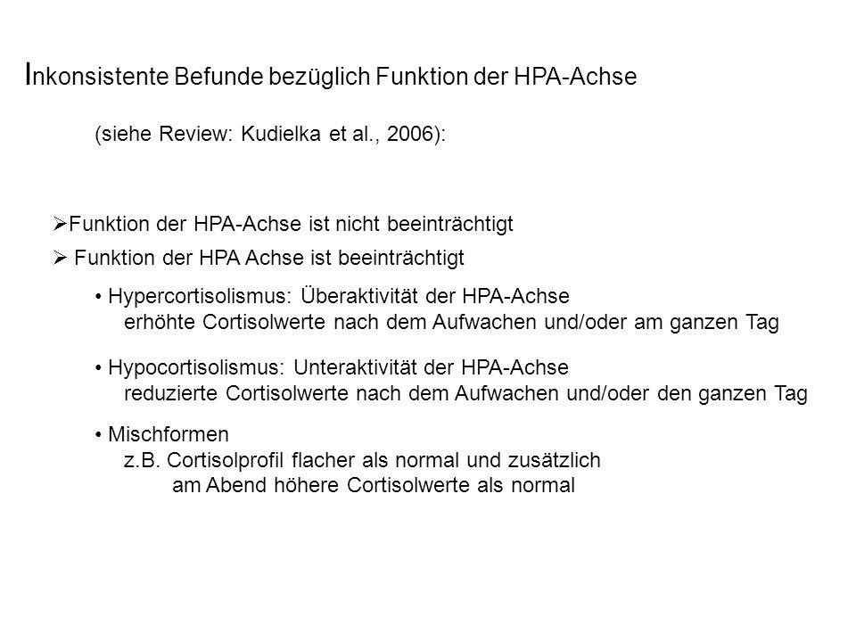 I nkonsistente Befunde bezüglich Funktion der HPA-Achse (siehe Review: Kudielka et al., 2006): Funktion der HPA-Achse ist nicht beeinträchtigt Funktion der HPA Achse ist beeinträchtigt Hypercortisolismus: Überaktivität der HPA-Achse erhöhte Cortisolwerte nach dem Aufwachen und/oder am ganzen Tag Hypocortisolismus: Unteraktivität der HPA-Achse reduzierte Cortisolwerte nach dem Aufwachen und/oder den ganzen Tag Mischformen z.B.