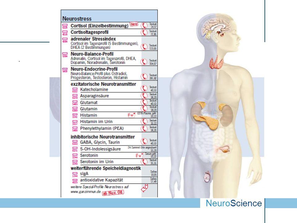 . NeuroScience