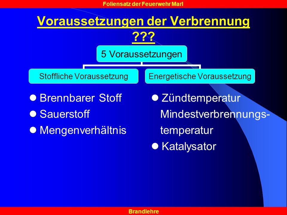 Brandlehre Foliensatz der Feuerwehr Marl Voraussetzungen der Verbrennung ??.