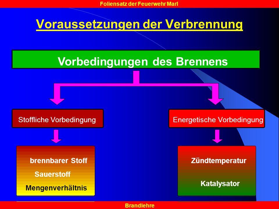 Brandlehre Foliensatz der Feuerwehr Marl Voraussetzungen der Verbrennung Stoffliche Vorbedingung brennbarer Stoff Sauerstoff Mengenverhältnis Zündtemp