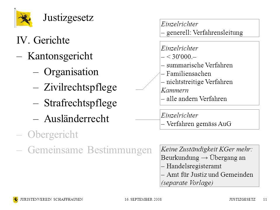JURISTENVEREIN SCHAFFHAUSEN16. SEPTEMBER 2008 JUSTIZGESETZ11 IV. Gerichte –Kantonsgericht –Organisation –Zivilrechtspflege –Strafrechtspflege –Ausländ