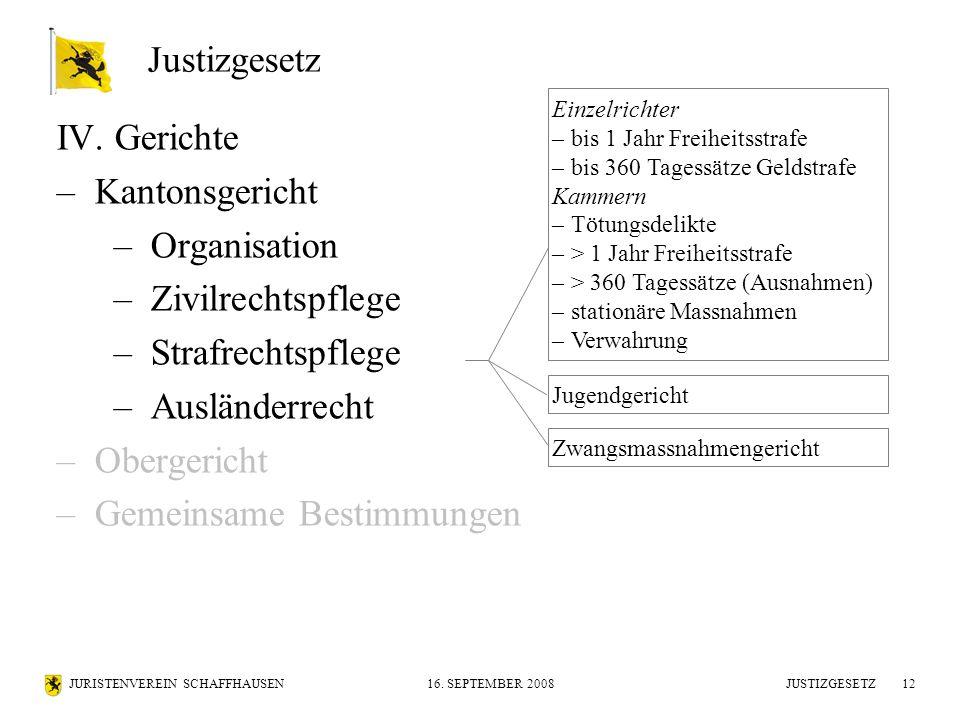 JURISTENVEREIN SCHAFFHAUSEN16. SEPTEMBER 2008 JUSTIZGESETZ12 IV. Gerichte –Kantonsgericht –Organisation –Zivilrechtspflege –Strafrechtspflege –Ausländ