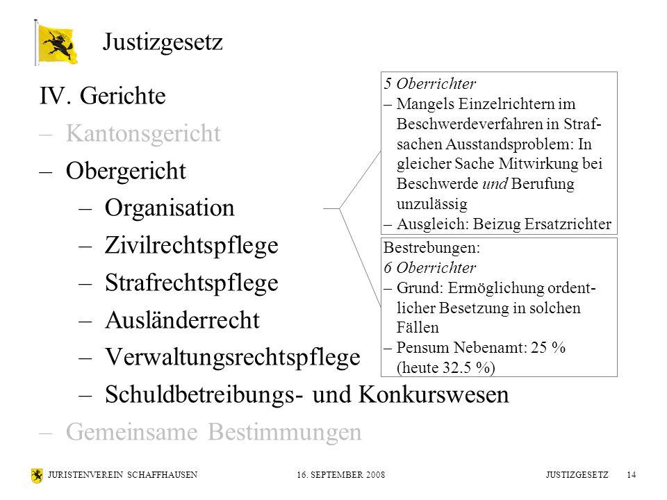 JURISTENVEREIN SCHAFFHAUSEN16. SEPTEMBER 2008 JUSTIZGESETZ14 IV. Gerichte –Kantonsgericht –Obergericht –Organisation –Zivilrechtspflege –Strafrechtspf