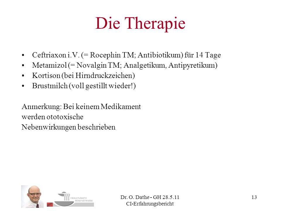 Dr. O. Dathe - GH 28.5.11 CI-Erfahrungsbericht 13 Die Therapie Ceftriaxon i.V. (= Rocephin TM; Antibiotikum) für 14 Tage Metamizol (= Novalgin TM; Ana