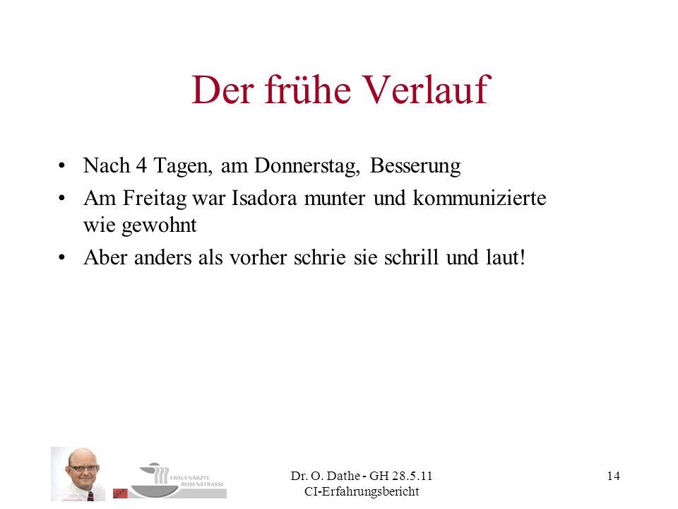 Dr. O. Dathe - GH 28.5.11 CI-Erfahrungsbericht 14 Der frühe Verlauf Nach 4 Tagen, am Donnerstag, Besserung Am Freitag war Isadora munter und kommunizi