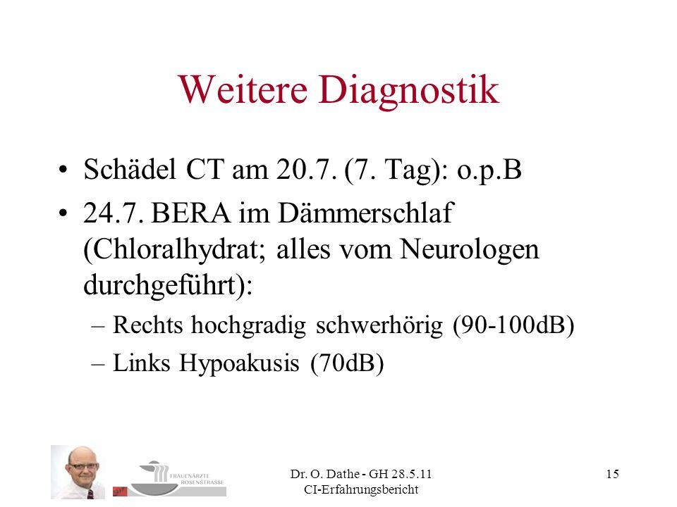 Dr. O. Dathe - GH 28.5.11 CI-Erfahrungsbericht 15 Weitere Diagnostik Schädel CT am 20.7. (7. Tag): o.p.B 24.7. BERA im Dämmerschlaf (Chloralhydrat; al