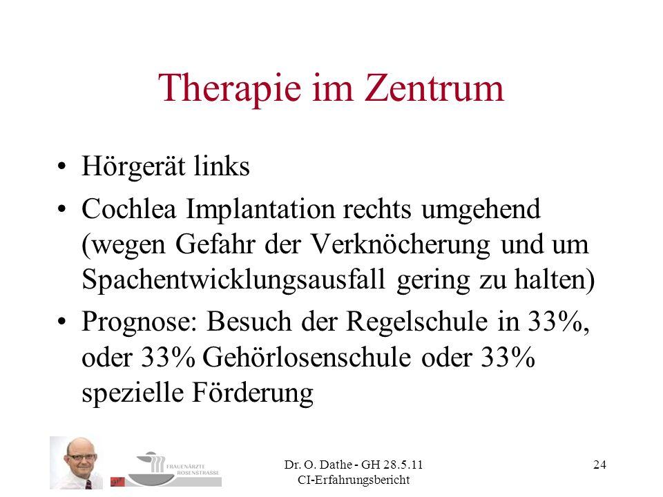 Dr. O. Dathe - GH 28.5.11 CI-Erfahrungsbericht 24 Therapie im Zentrum Hörgerät links Cochlea Implantation rechts umgehend (wegen Gefahr der Verknöcher