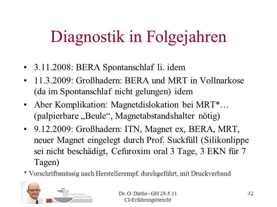 Dr. O. Dathe - GH 28.5.11 CI-Erfahrungsbericht 32 Diagnostik in Folgejahren 3.11.2008: BERA Spontanschlaf li. idem 11.3.2009: Großhadern: BERA und MRT