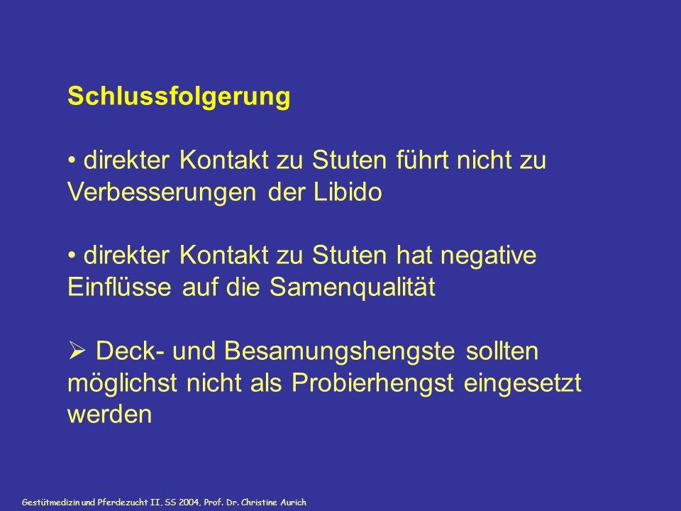Gestütmedizin und Pferdezucht II, SS 2004, Prof. Dr. Christine Aurich Schlussfolgerung direkter Kontakt zu Stuten führt nicht zu Verbesserungen der Li