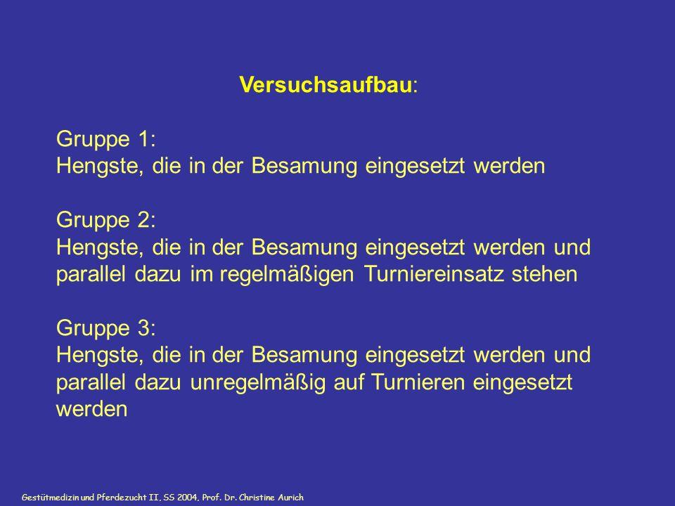 Gestütmedizin und Pferdezucht II, SS 2004, Prof. Dr. Christine Aurich Versuchsaufbau: Gruppe 1: Hengste, die in der Besamung eingesetzt werden Gruppe