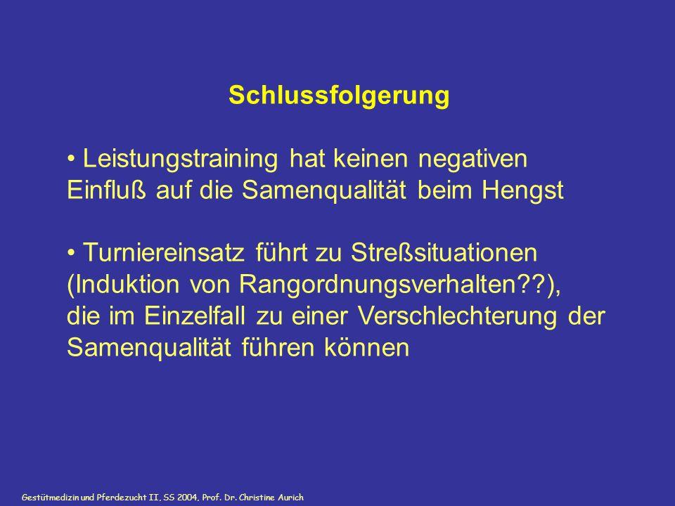 Gestütmedizin und Pferdezucht II, SS 2004, Prof. Dr. Christine Aurich Schlussfolgerung Leistungstraining hat keinen negativen Einfluß auf die Samenqua