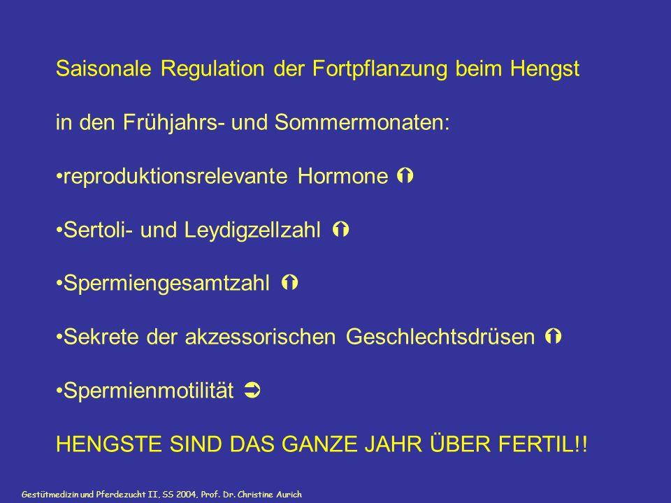 Gestütmedizin und Pferdezucht II, SS 2004, Prof. Dr. Christine Aurich Heraldik xx, geb. 1982