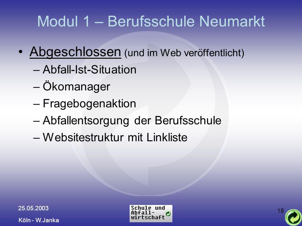 25.05.2003 Köln - W.Janka 18 Modul 1 – Berufsschule Neumarkt Abgeschlossen (und im Web veröffentlicht) –Abfall-Ist-Situation –Ökomanager –Fragebogenak