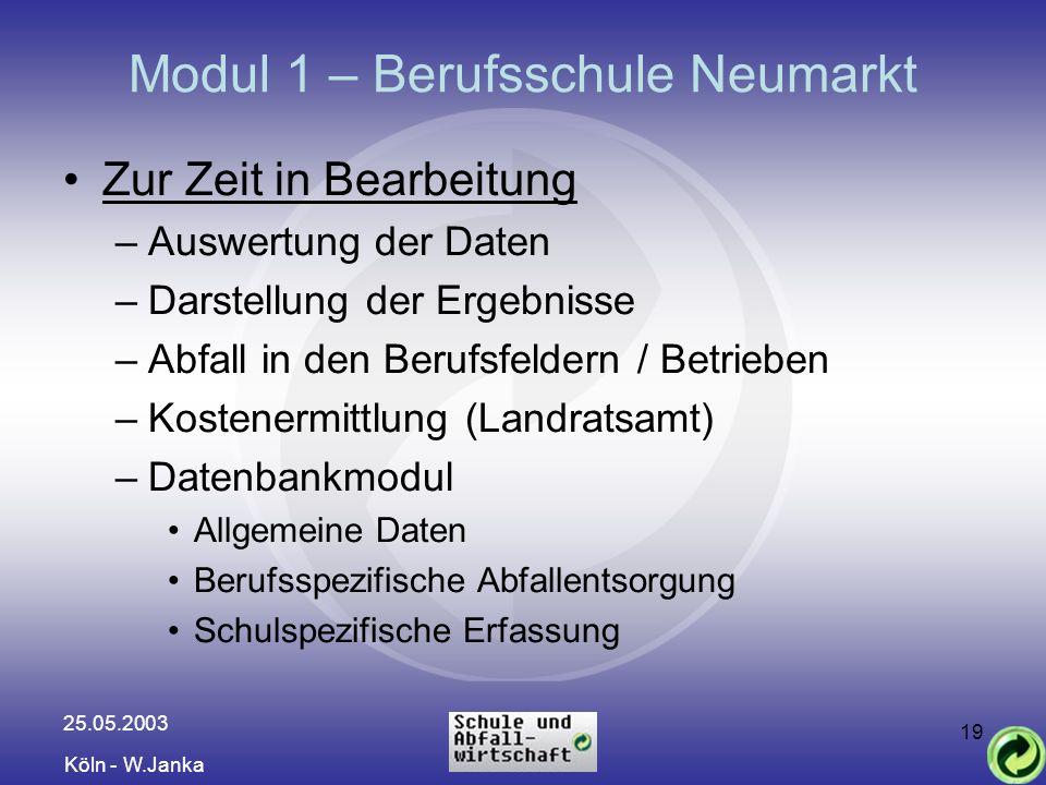 25.05.2003 Köln - W.Janka 19 Modul 1 – Berufsschule Neumarkt Zur Zeit in Bearbeitung –Auswertung der Daten –Darstellung der Ergebnisse –Abfall in den