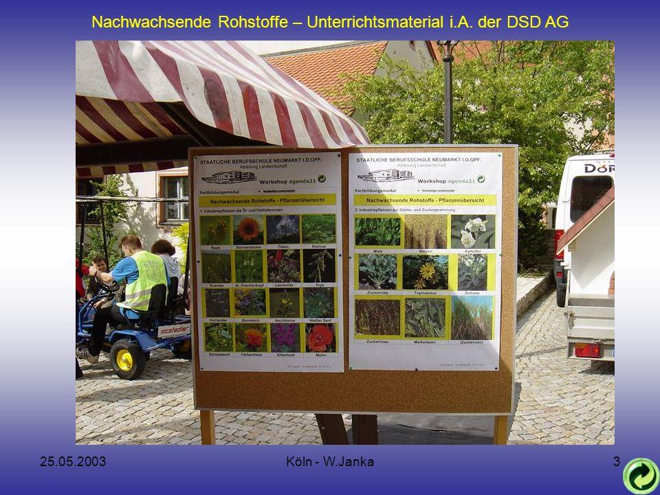 25.05.2003Köln - W.Janka14 Fließender Übergang vom Agendaprojekt zum Abfallprojekt