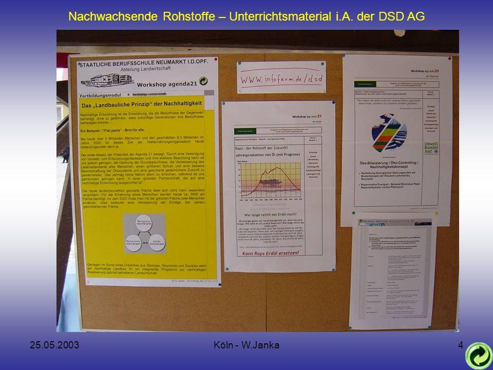 25.05.2003Köln - W.Janka4 Nachwachsende Rohstoffe – Unterrichtsmaterial i.A. der DSD AG