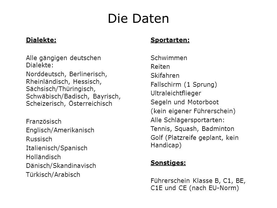Die Daten Dialekte: Alle gängigen deutschen Dialekte: Norddeutsch, Berlinerisch, Rheinländisch, Hessisch, Sächsisch/Thüringisch, Schwäbisch/Badisch, B