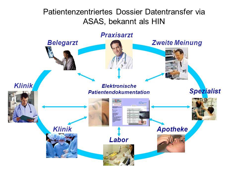 Patientenzentriertes Dossier Datentransfer via ASAS, bekannt als HIN Belegarzt Apotheke Labor Zweite Meinung Klinik Spezialist Elektronische Patientendokumentation Praxisarzt Klinik