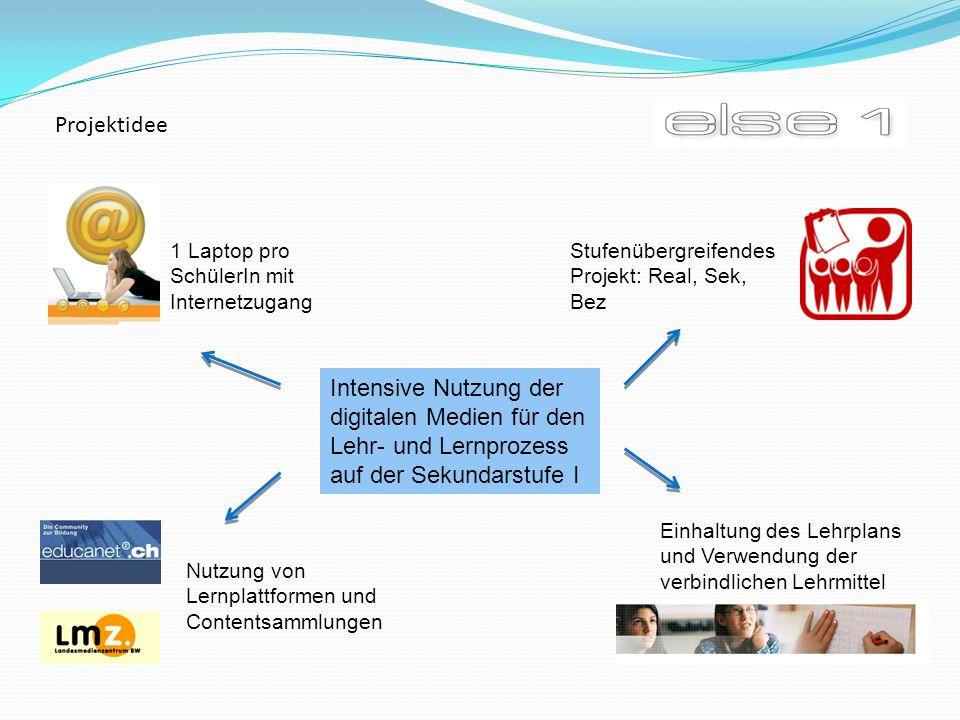 Projektidee Intensive Nutzung der digitalen Medien für den Lehr- und Lernprozess auf der Sekundarstufe I 1 Laptop pro SchülerIn mit Internetzugang Stufenübergreifendes Projekt: Real, Sek, Bez Nutzung von Lernplattformen und Contentsammlungen Einhaltung des Lehrplans und Verwendung der verbindlichen Lehrmittel