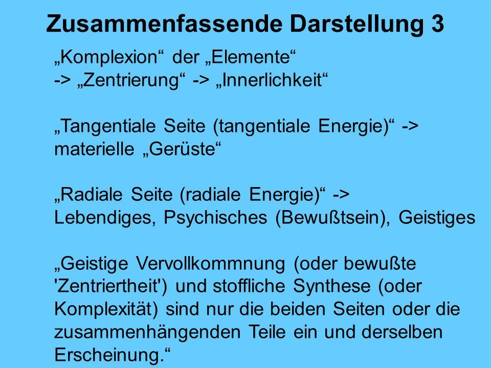 Zusammenfassende Darstellung 3 Komplexion der Elemente -> Zentrierung -> Innerlichkeit Tangentiale Seite (tangentiale Energie) -> materielle Gerüste R
