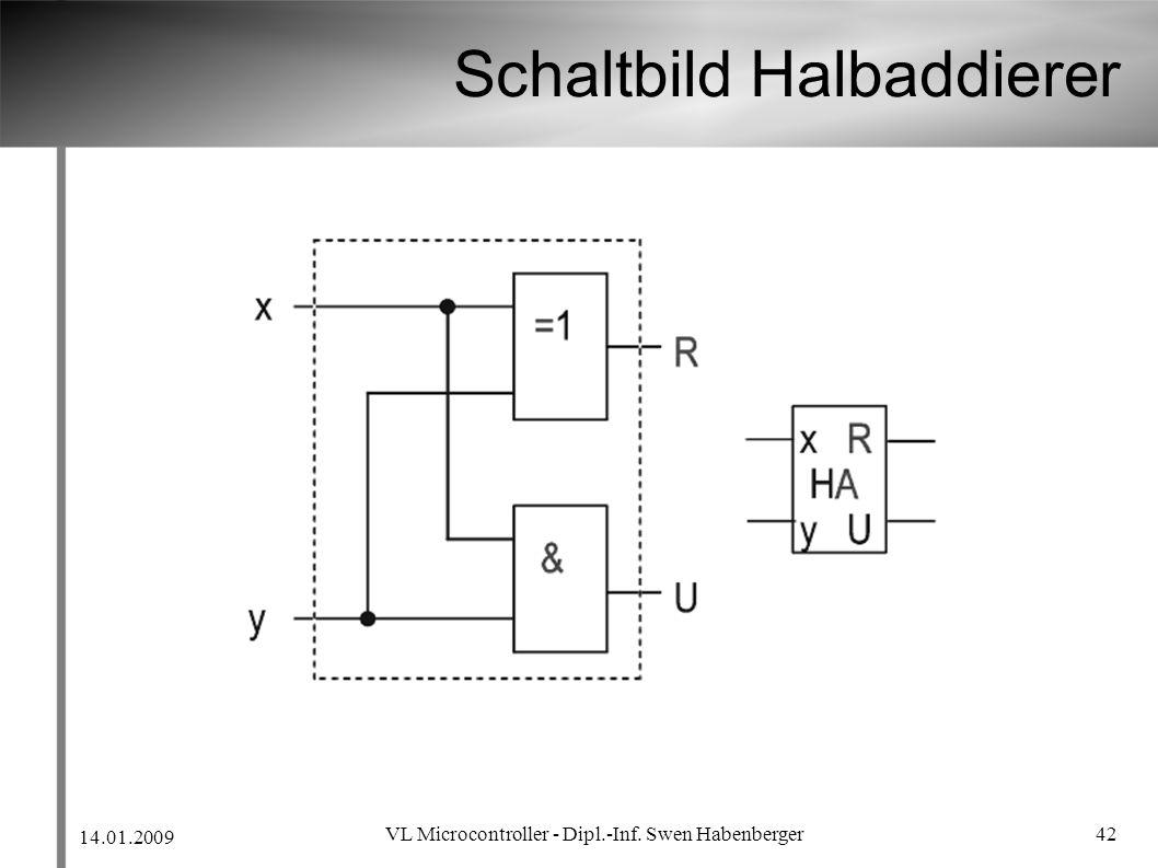 14.01.2009 VL Microcontroller - Dipl.-Inf. Swen Habenberger 42 Schaltbild Halbaddierer