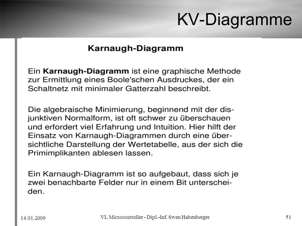 14.01.2009 VL Microcontroller - Dipl.-Inf. Swen Habenberger 51 KV-Diagramme