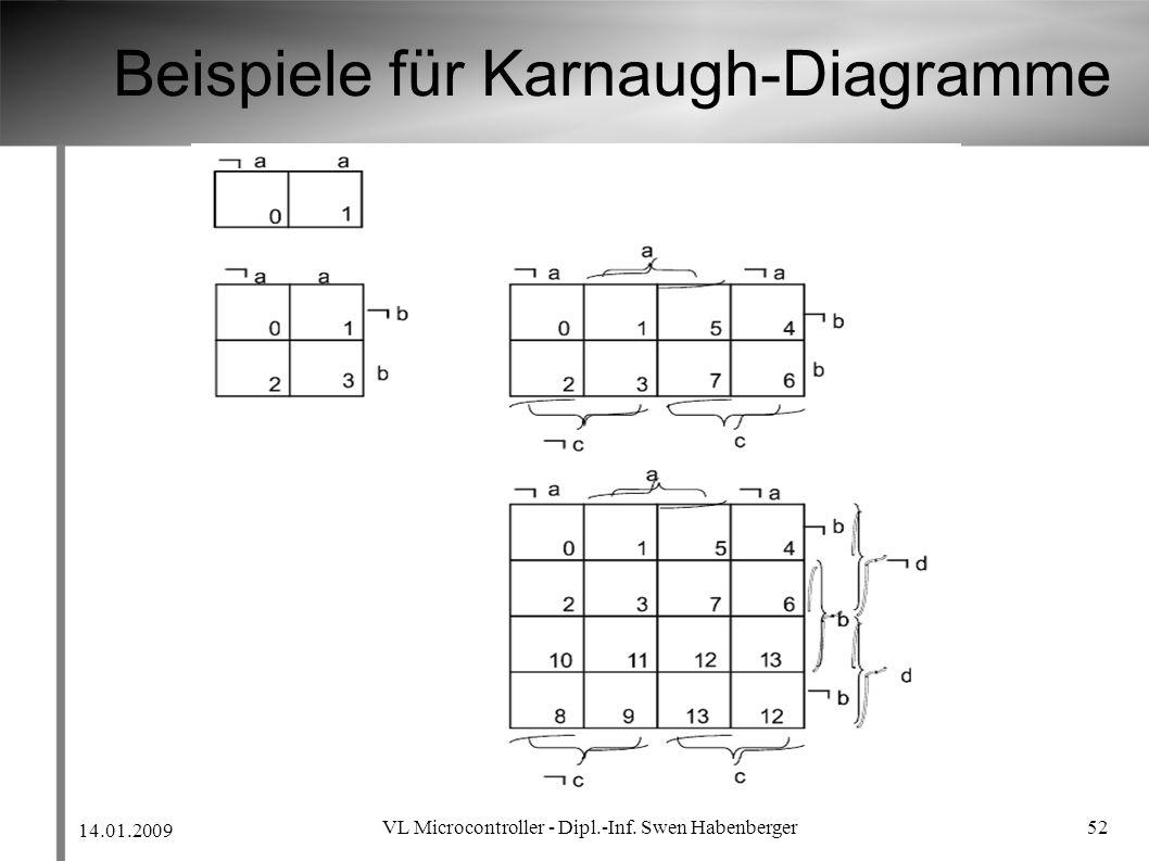 14.01.2009 VL Microcontroller - Dipl.-Inf. Swen Habenberger 52 Beispiele für Karnaugh-Diagramme