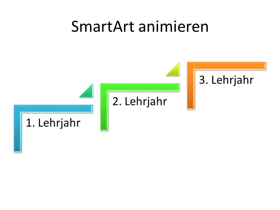 SmartArt animieren 1. Lehrjahr 2. Lehrjahr 3. Lehrjahr