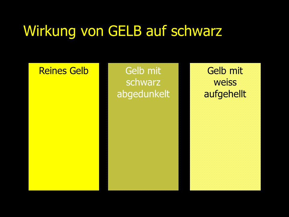 Wirkung von GELB auf schwarz Reines GelbGelb mit schwarz abgedunkelt Gelb mit weiss aufgehellt