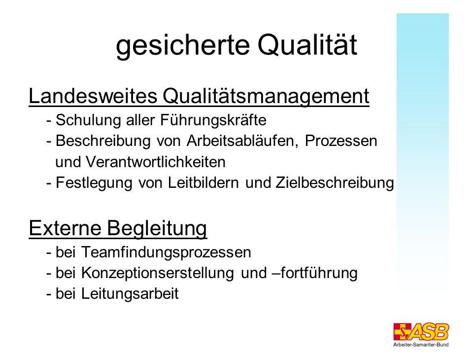 gesicherte Qualität Landesweites Qualitätsmanagement - Schulung aller Führungskräfte - Beschreibung von Arbeitsabläufen, Prozessen und Verantwortlichk