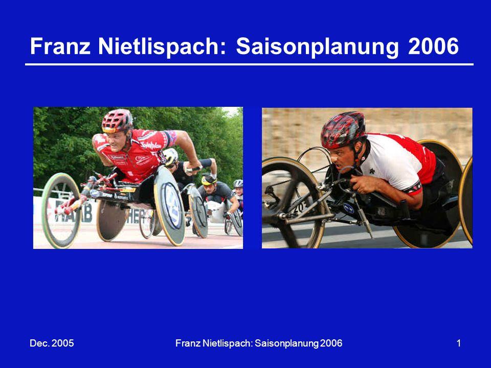 Dec. 2005Franz Nietlispach: Saisonplanung 20061